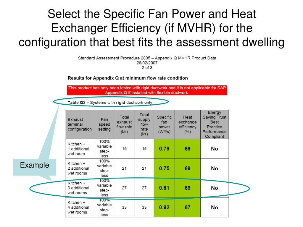 Select the Specific Fan Power and Heat Exchanger Efficiency (if MVHR) for the configuration that best fits the assessment dwelling