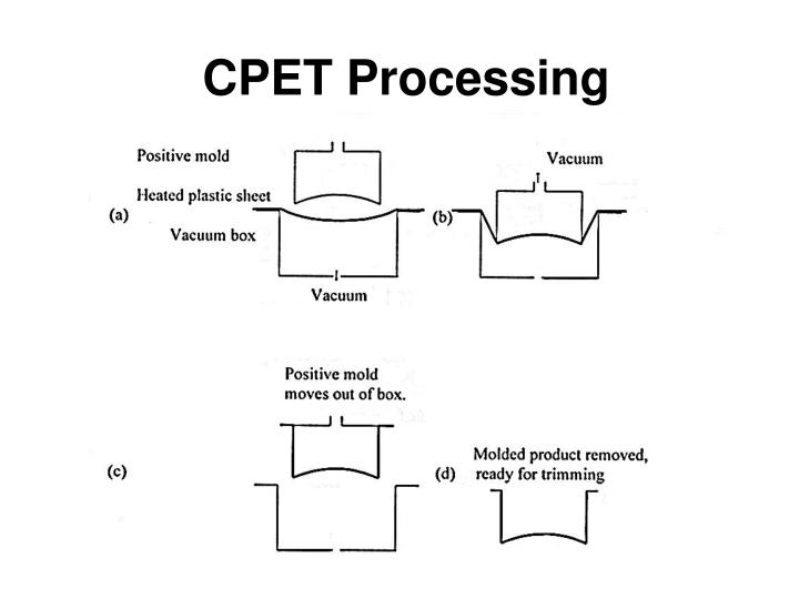 CPET Processing