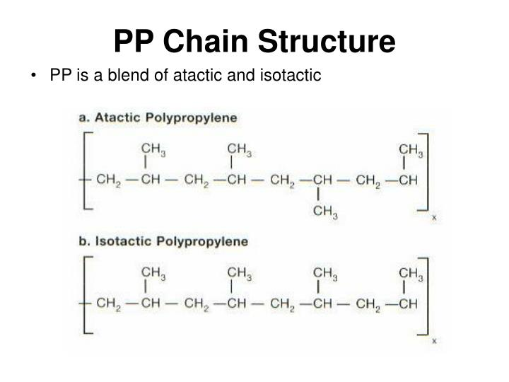 PP Chain Structure