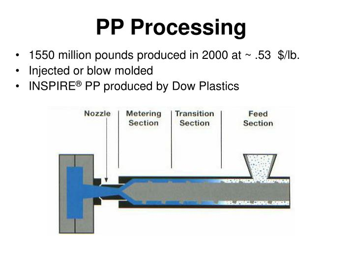 PP Processing