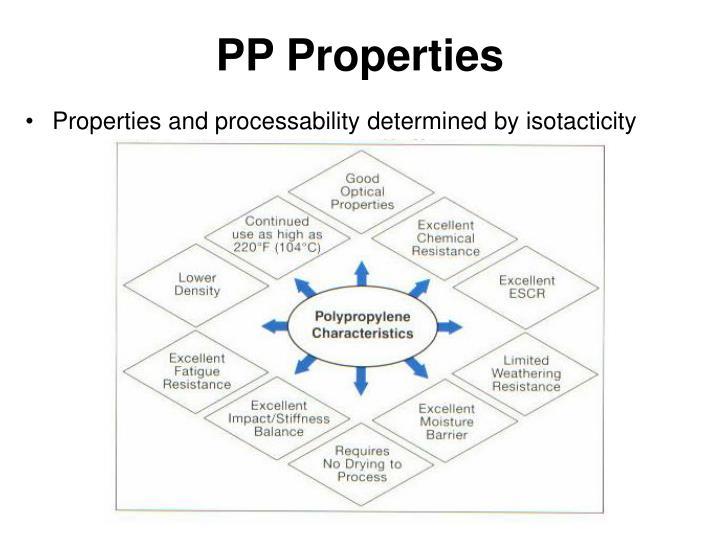 PP Properties