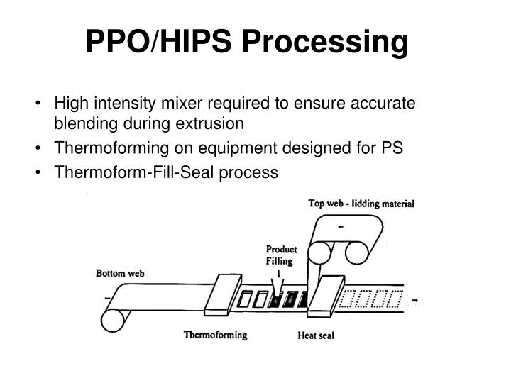 PPO/HIPS Processing