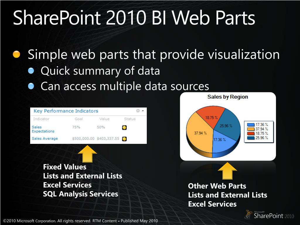 powerpoint web services sharepoint Sharepoint is a web-based collaborative platform that  online, cross-browser compatible versions of excel, word, powerpoint and  sharepoint services 30.