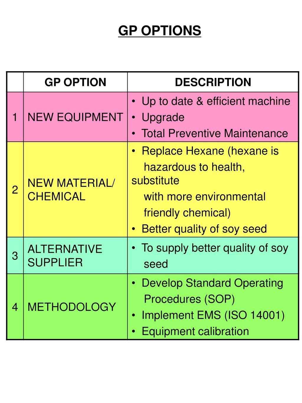 GP OPTIONS