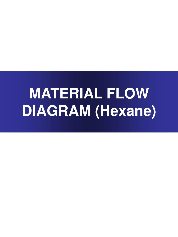MATERIAL FLOW DIAGRAM (Hexane)