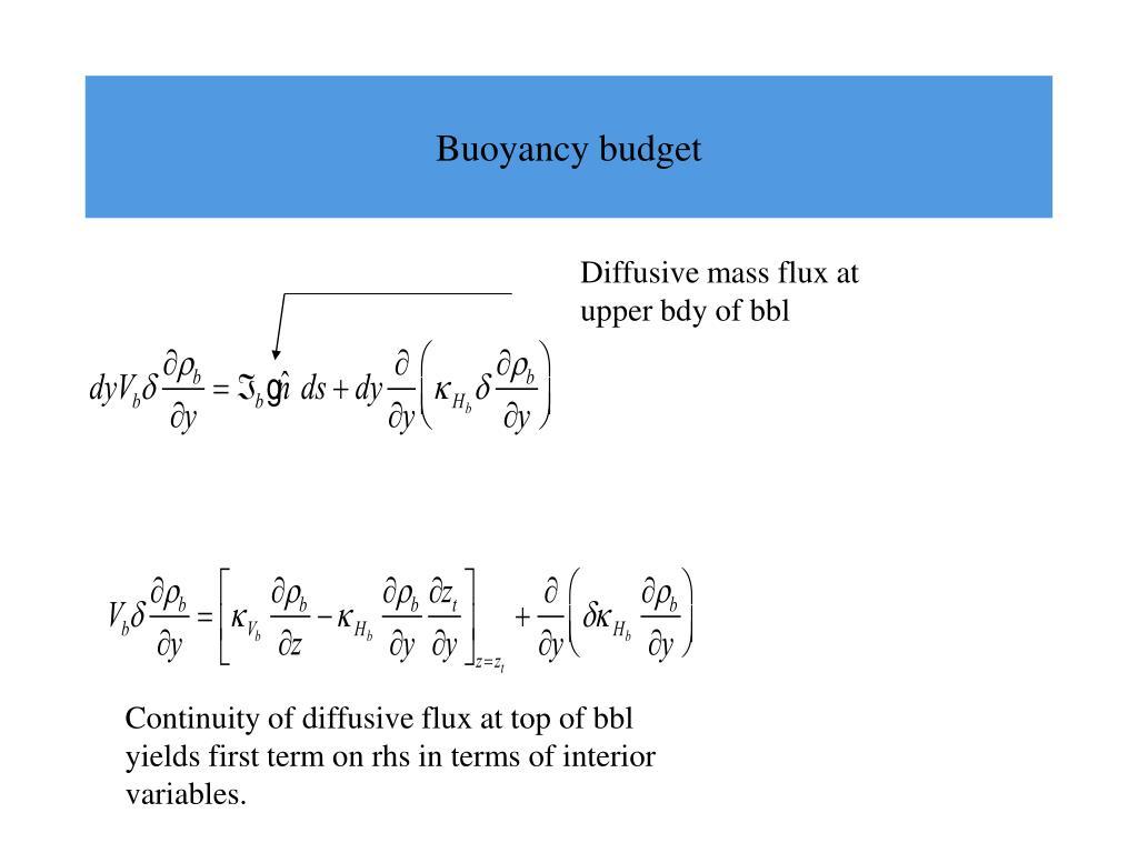 Buoyancy budget