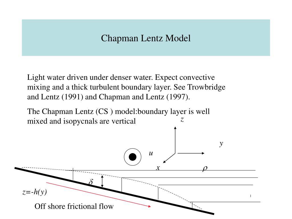 Chapman Lentz Model