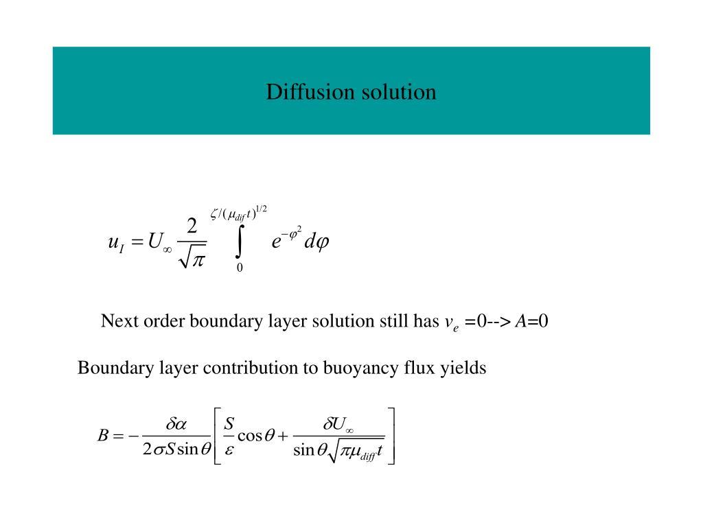 Diffusion solution