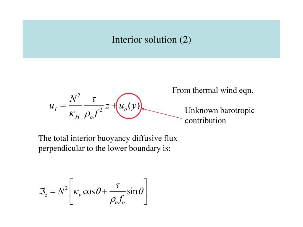 Interior solution (2)