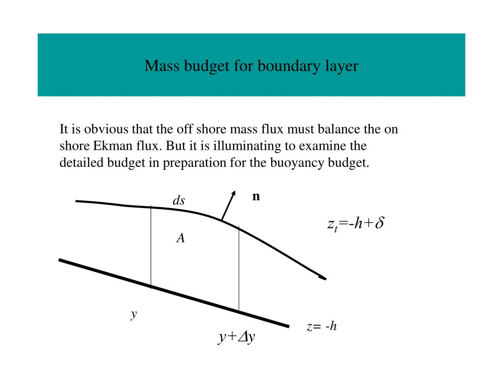 Mass budget for boundary layer