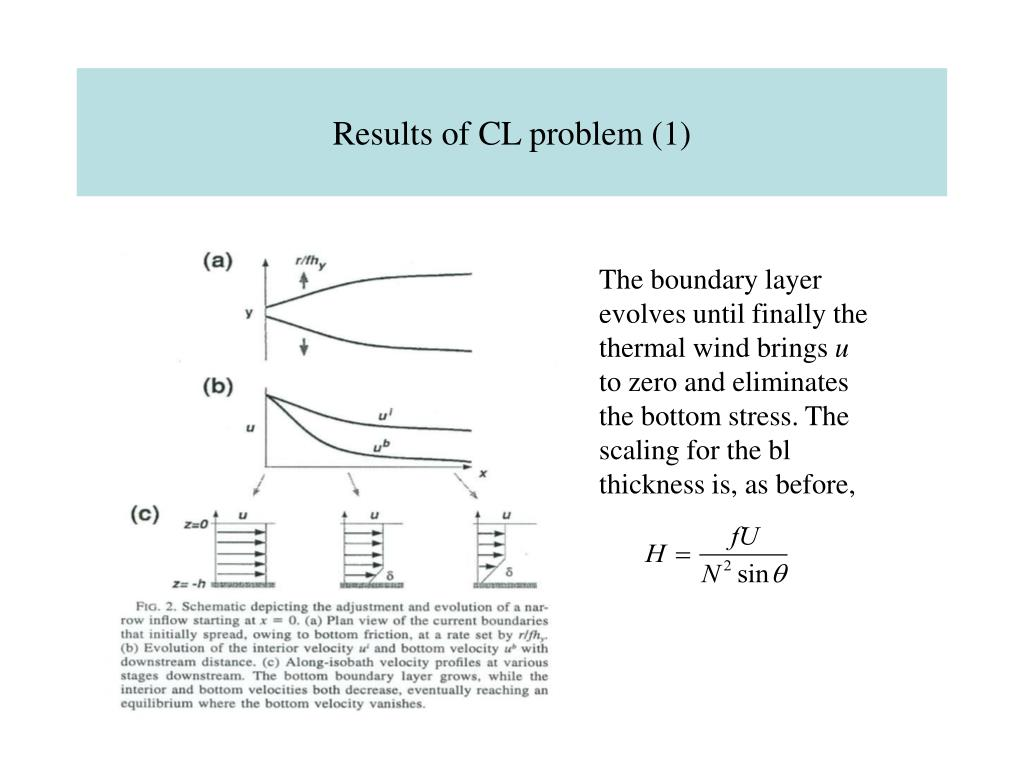 Results of CL problem (1)