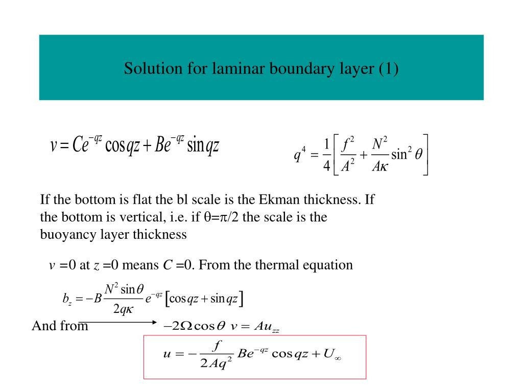 Solution for laminar boundary layer (1)