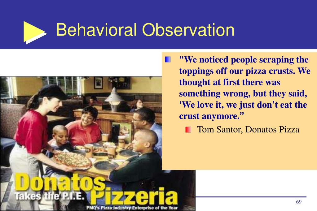 Behavioral Observation