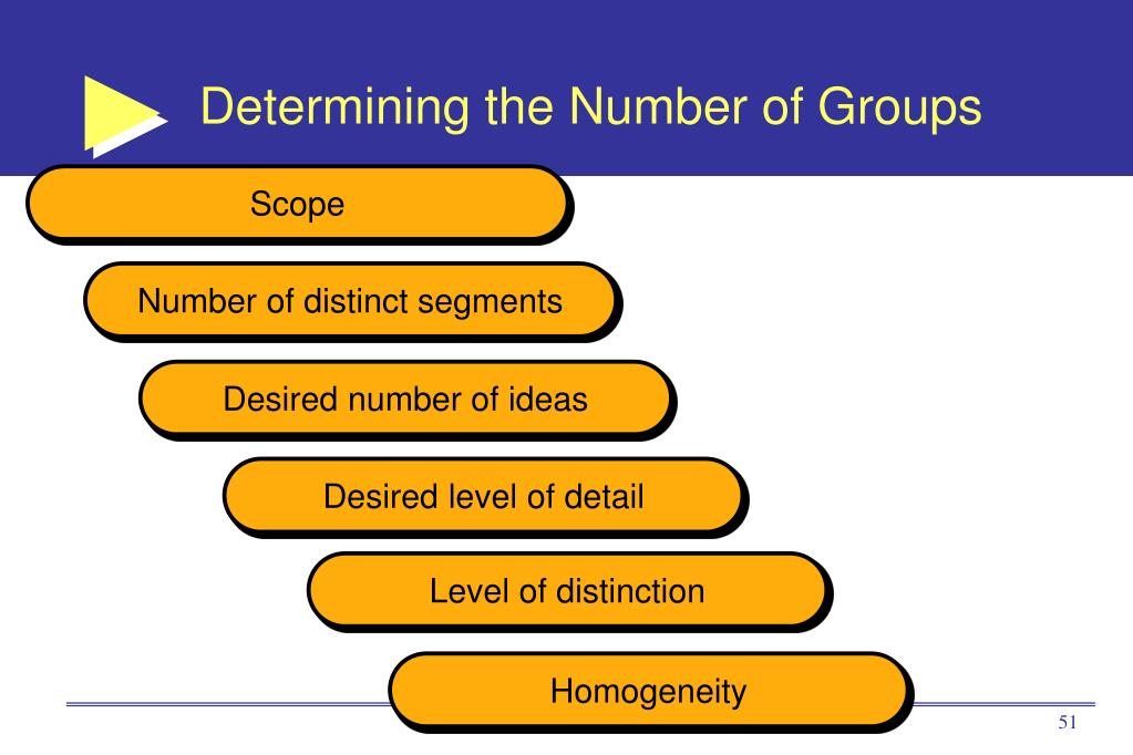 Determining the Number of Groups