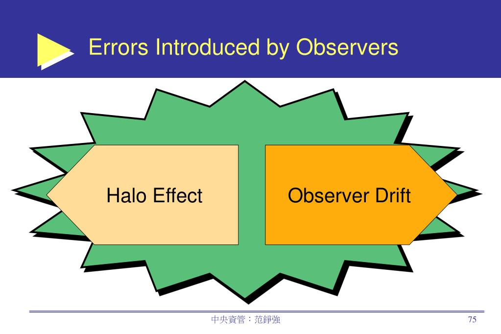 Errors Introduced by Observers