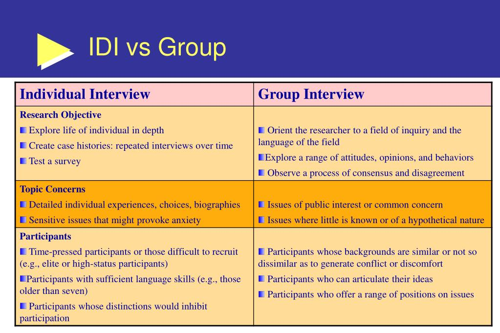 IDI vs Group