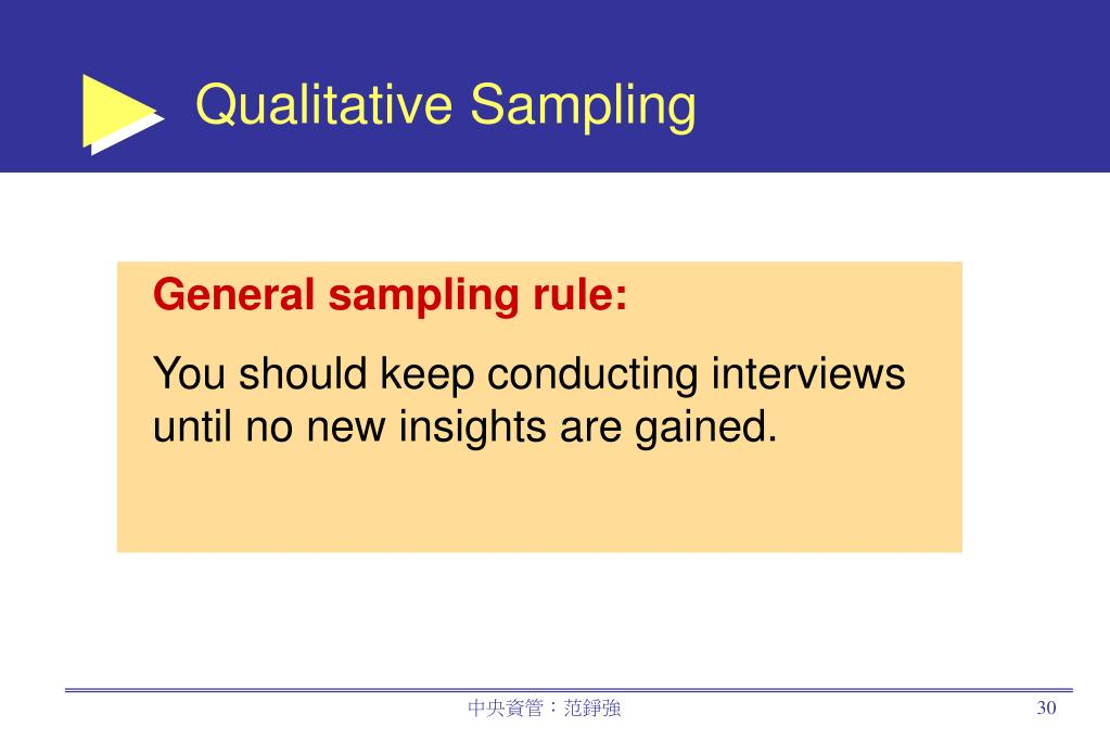 Qualitative Sampling