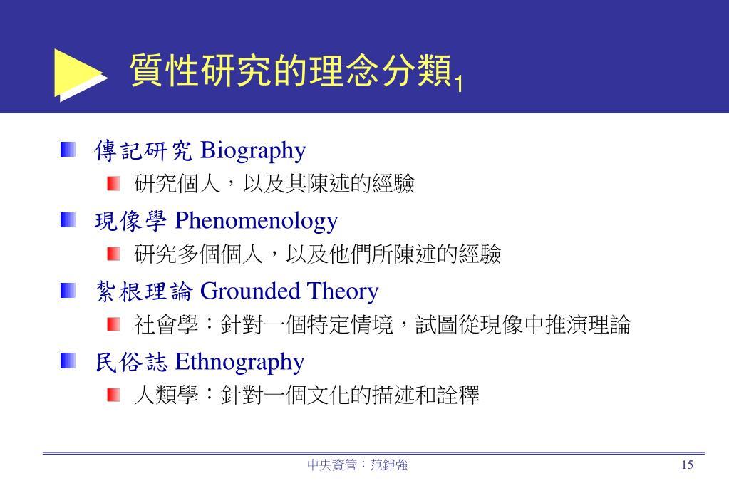質性研究的理念分類