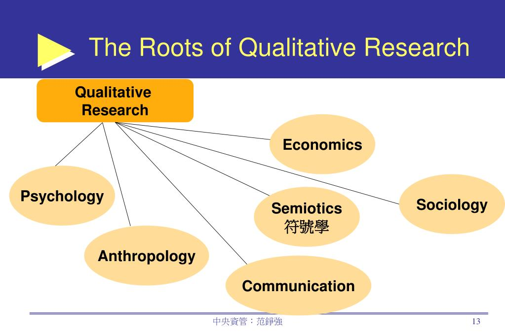 The Roots of Qualitative Research