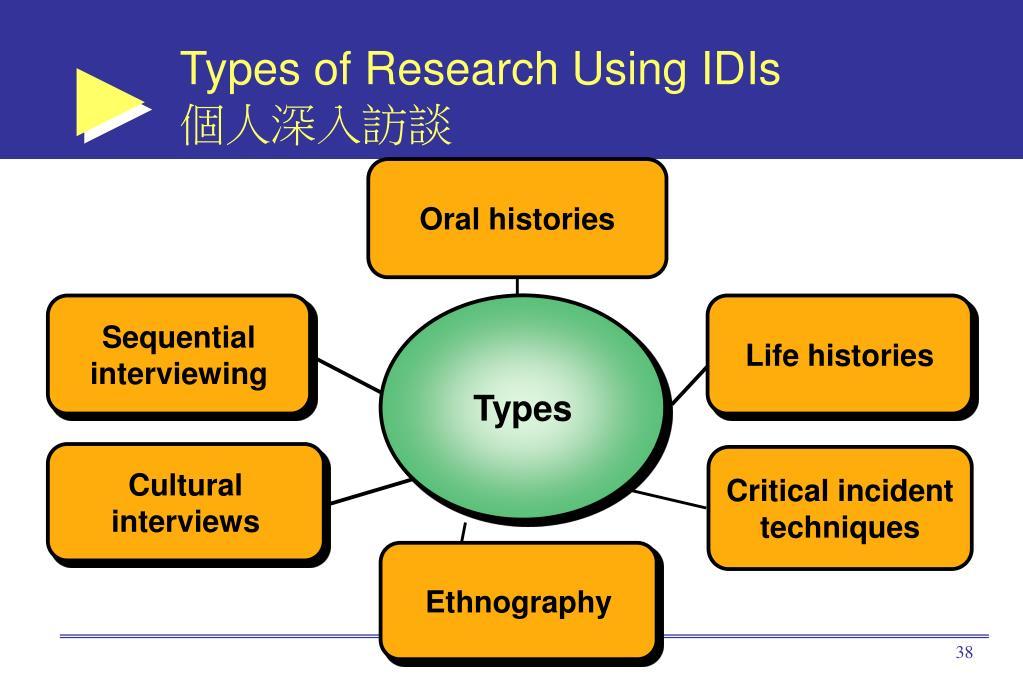 Oral histories