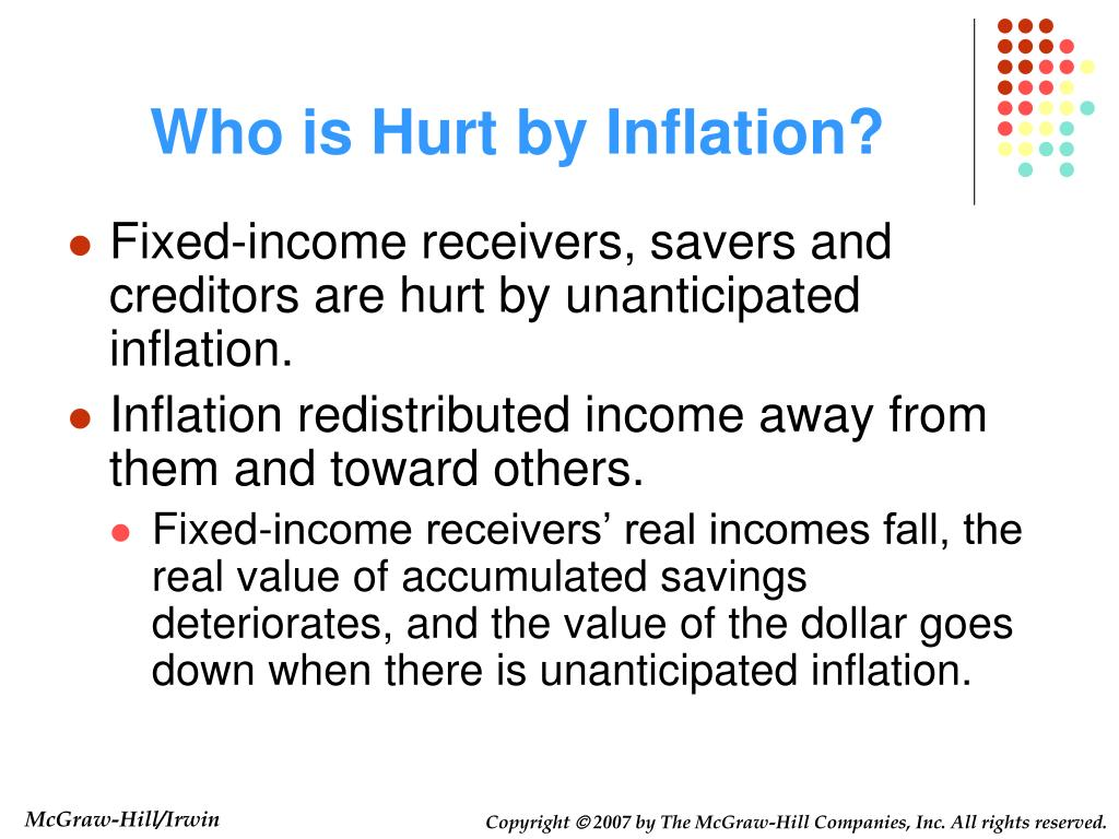 Who is Hurt by Inflation?