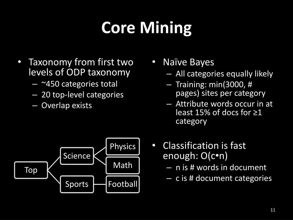 Core Mining
