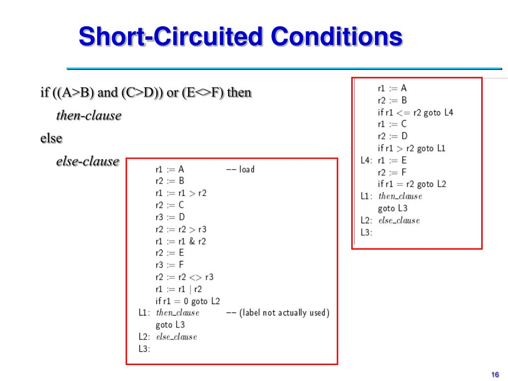 Short-Circuited Conditions