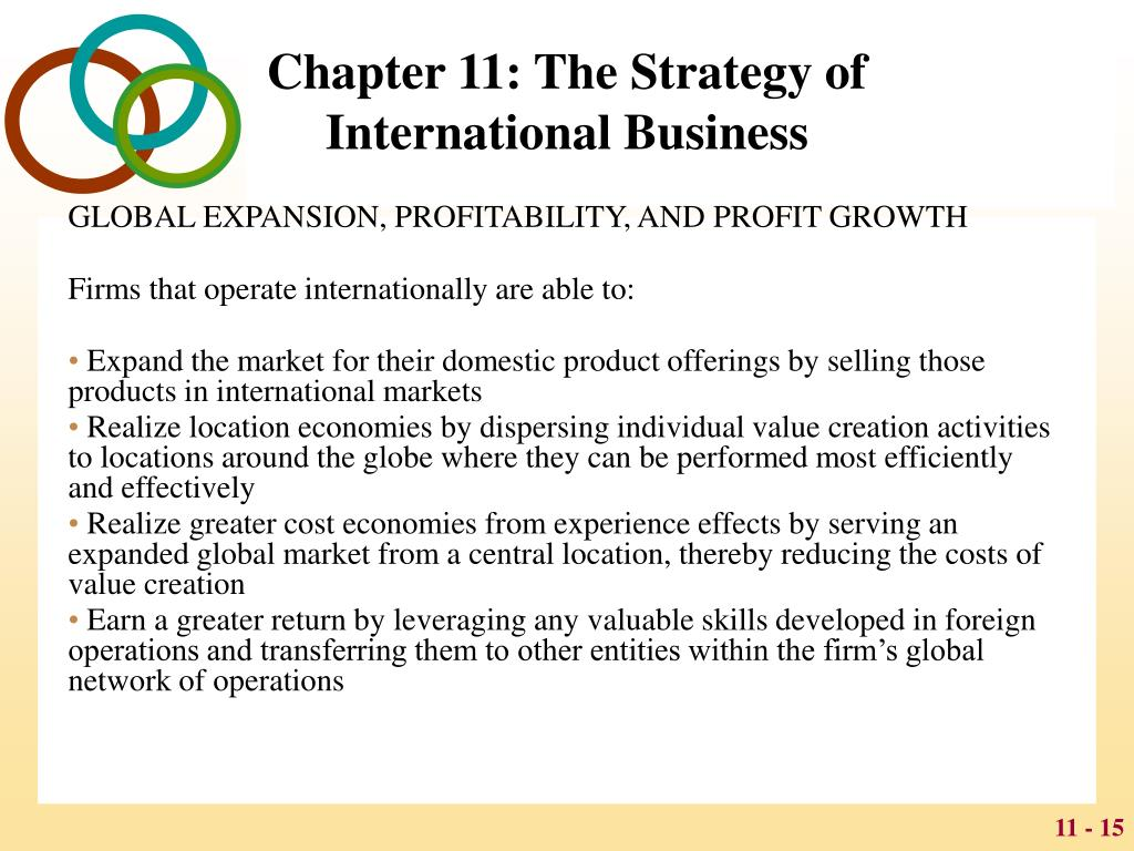 global business strategy 15 credits Business strategy examples: we will look at a few common business strategies and see some actual examples of the same from the how to crack the top 15 questions.