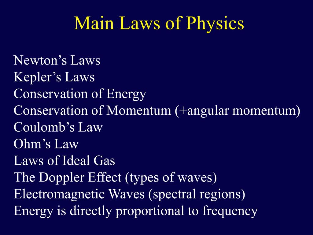 Main Laws of Physics