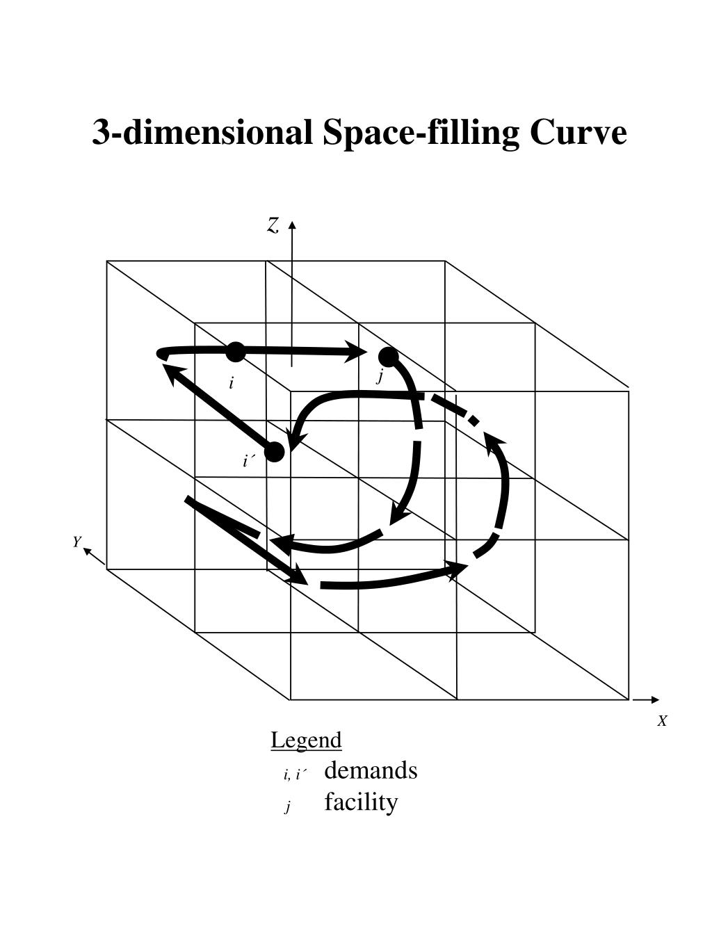 3-dimensional Space-filling Curve