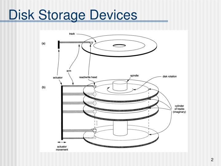 Disk storage devices l.jpg
