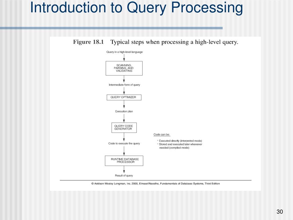 Introduction to Query Processing