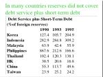 in many countries reserves did not cover debt service plus short term debt