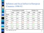 inflation and fiscal deficit in european countries 1990 92