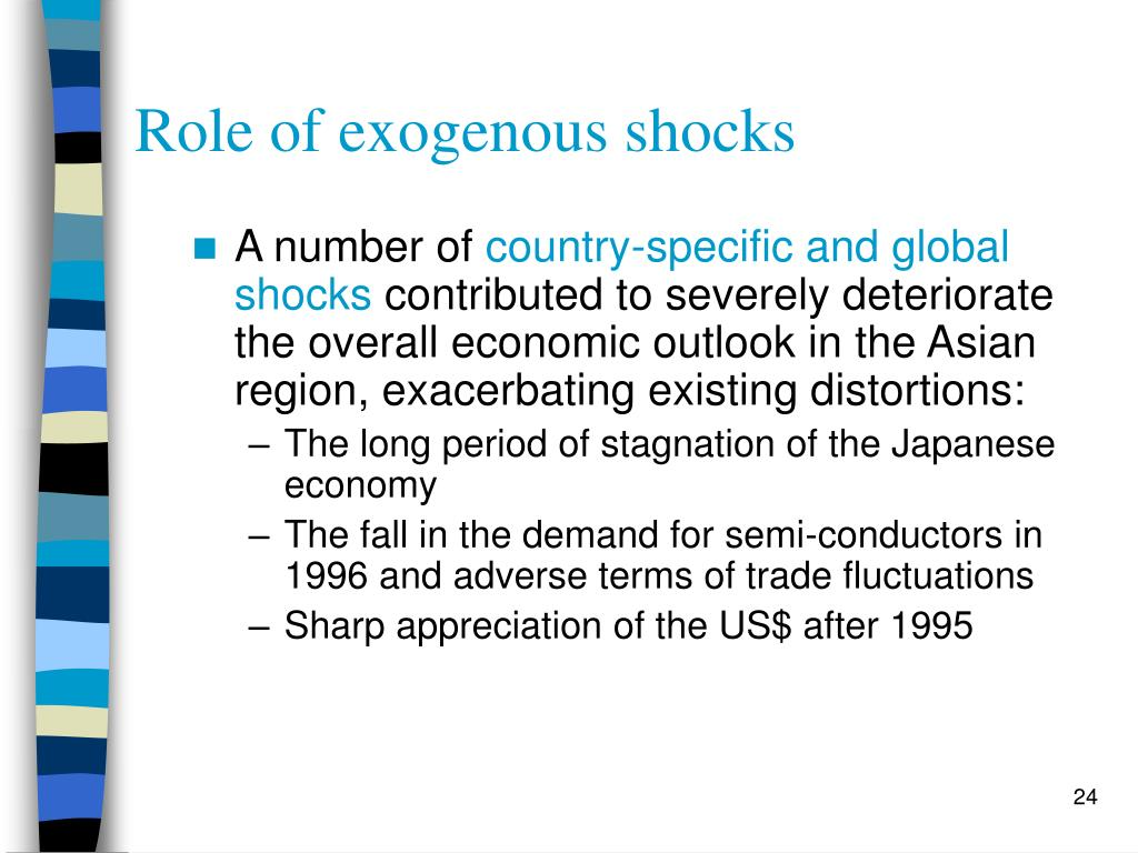 Role of exogenous shocks