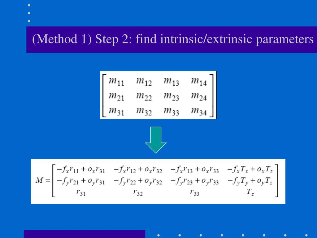 (Method 1) Step 2: find intrinsic/extrinsic parameters
