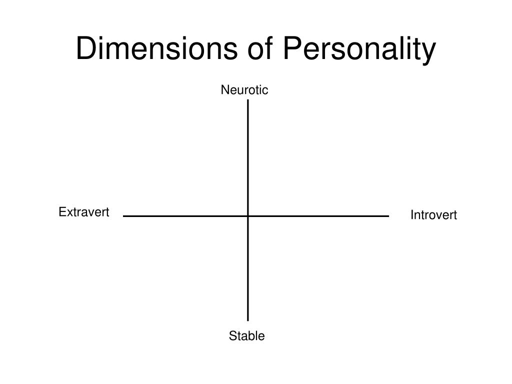 the origin and types of personality dimensions Personality type refers to the psychological classification of different types of individuals personality types are sometimes distinguished from personality traits, with the latter embodying a smaller grouping of behavioral tendencies types are sometimes said to involve qualitative differences between people.