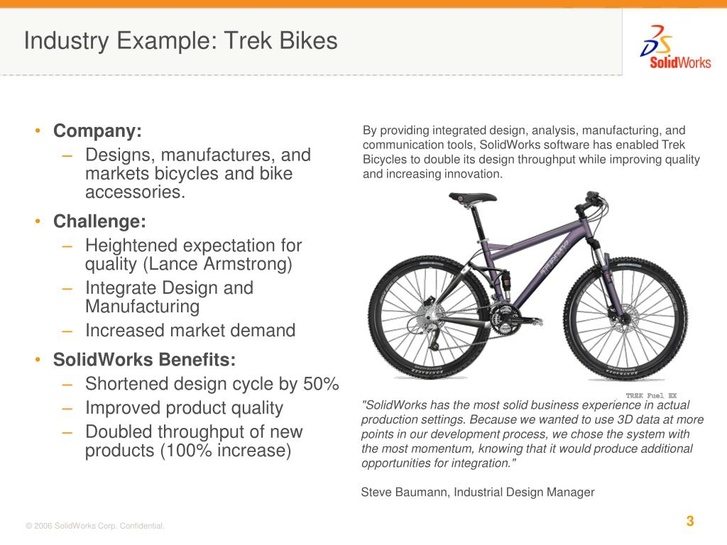 Industry Example: Trek Bikes