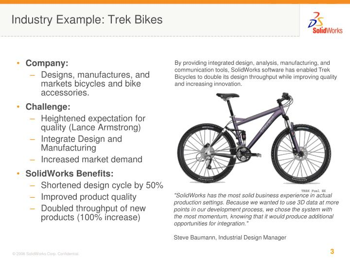 Industry example trek bikes
