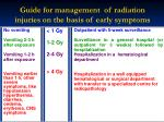 guide for management of radiation injuries on the basis of early symptoms