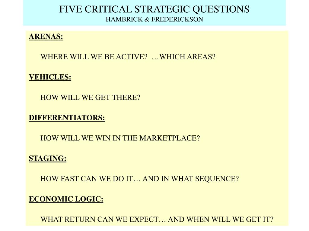 FIVE CRITICAL STRATEGIC QUESTIONS