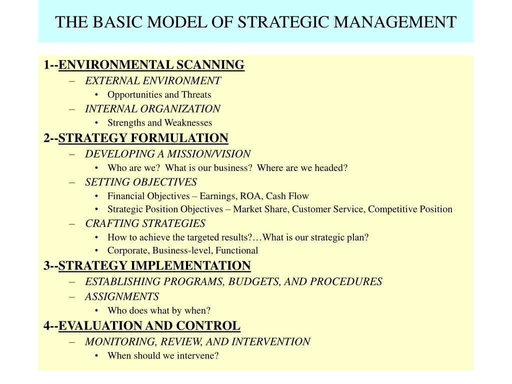 THE BASIC MODEL OF STRATEGIC MANAGEMENT