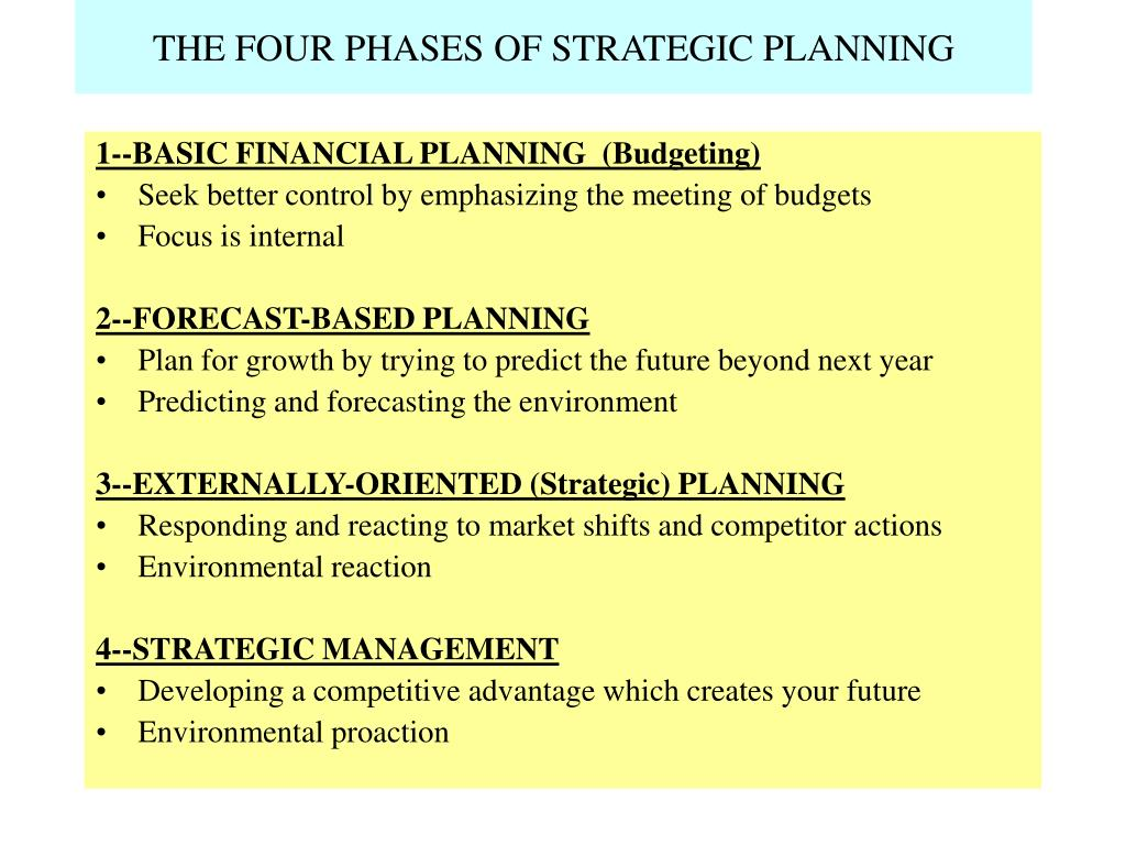 THE FOUR PHASES OF STRATEGIC PLANNING