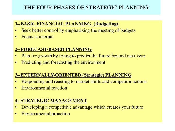 The four phases of strategic planning l.jpg