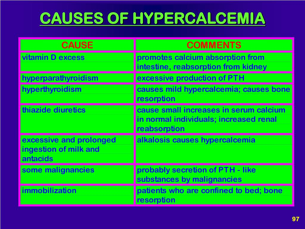CAUSES OF HYPERCALCEMIA
