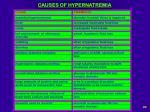 causes of hypernatremia24