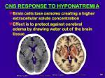 cns response to hyponatremia