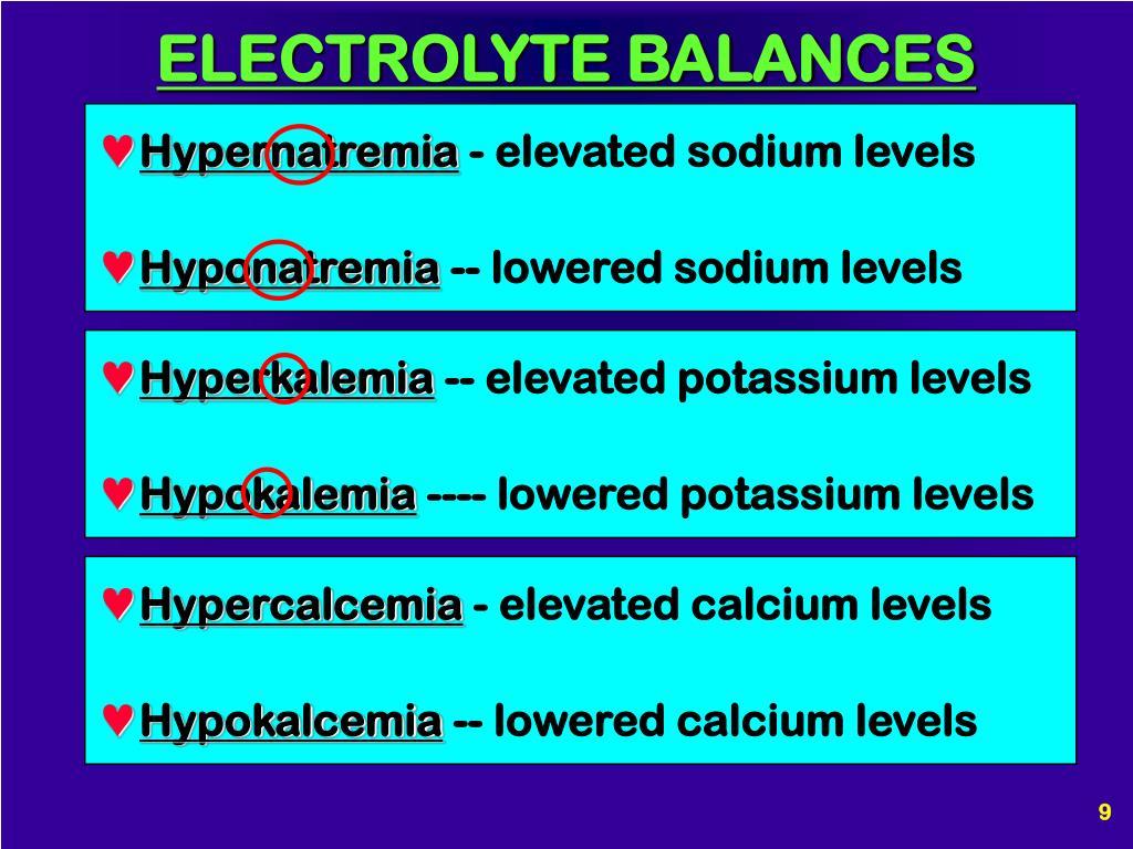 ELECTROLYTE BALANCES