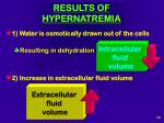 results of hypernatremia