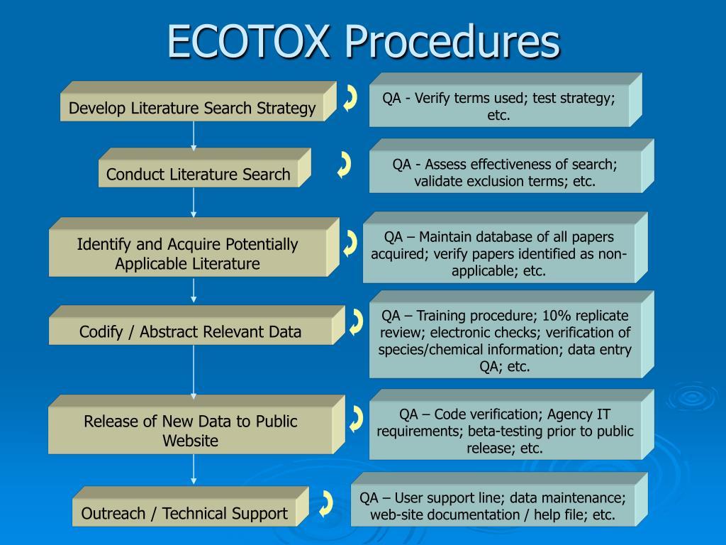 ECOTOX Procedures